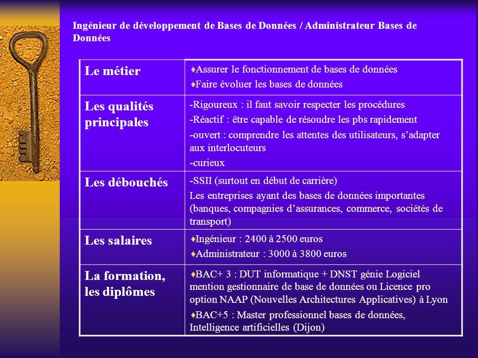 Ingénieur de développement de Bases de Données / Administrateur Bases de Données Le métier  Assurer le fonctionnement de bases de données  Faire évo