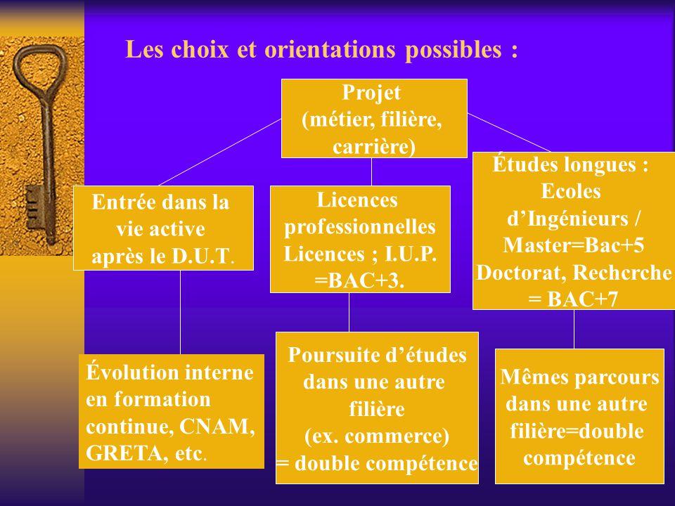 Les choix et orientations possibles : Évolution interne en formation continue, CNAM, GRETA, etc. Projet (métier, filière, carrière) Entrée dans la vie
