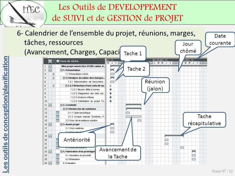 Les Outils de DEVELOPPEMENT de SUIVI et de GESTION de PROJET Diapo N° : 12 6- Calendrier de l'ensemble du projet, réunions, marges, tâches, ressources