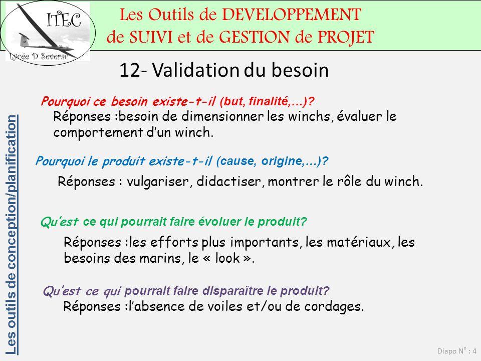 Les Outils de DEVELOPPEMENT de SUIVI et de GESTION de PROJET Diapo N° : 4 12- Validation du besoin Réponses :besoin de dimensionner les winchs, évalue