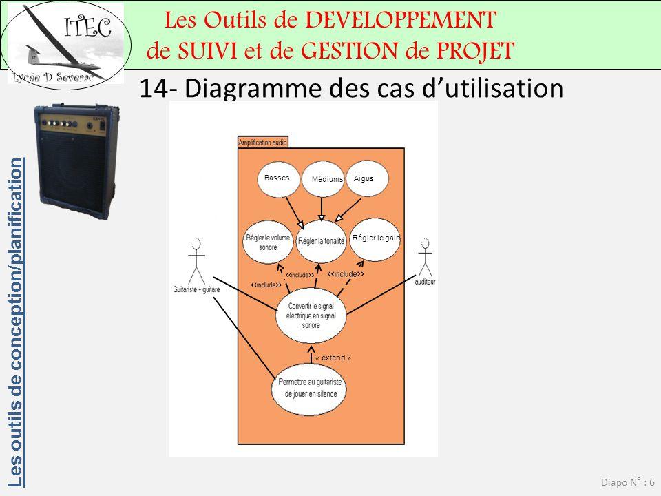 Les Outils de DEVELOPPEMENT de SUIVI et de GESTION de PROJET Diapo N° : 6 Les outils de conception/planification 14- Diagramme des cas d'utilisation «