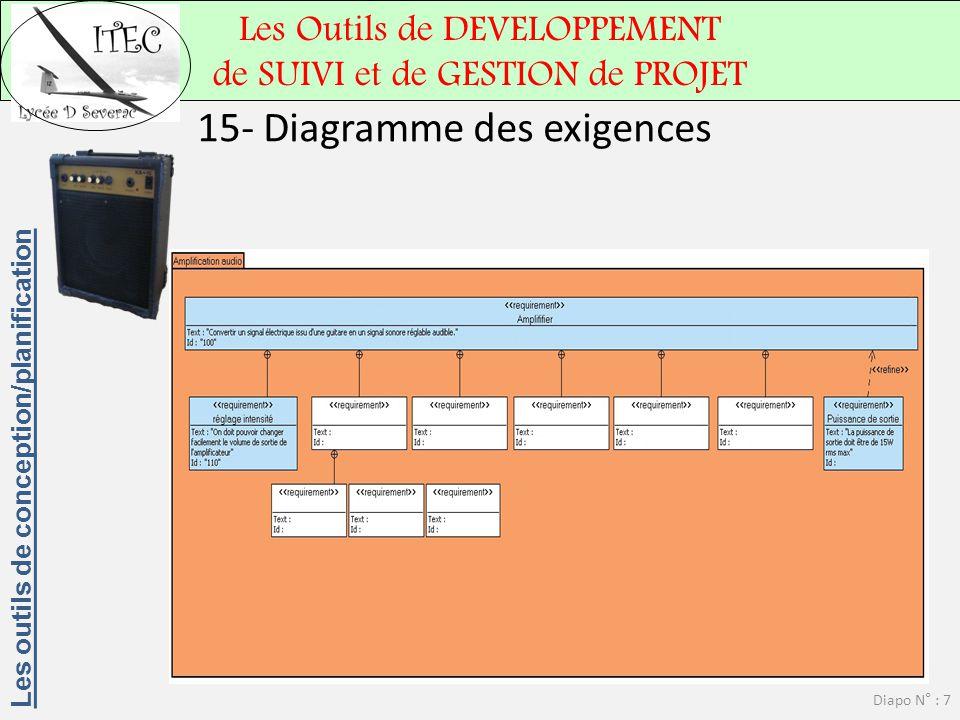 Les Outils de DEVELOPPEMENT de SUIVI et de GESTION de PROJET Diapo N° : 7 Les outils de conception/planification 15- Diagramme des exigences