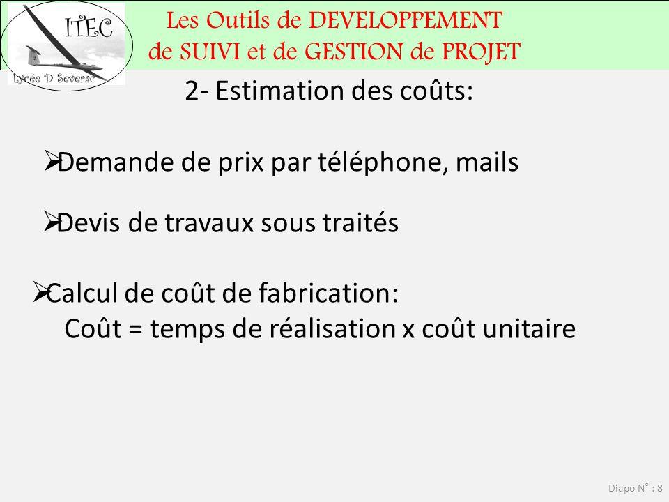 Les Outils de DEVELOPPEMENT de SUIVI et de GESTION de PROJET Diapo N° : 8 2- Estimation des coûts:  Demande de prix par téléphone, mails  Devis de t