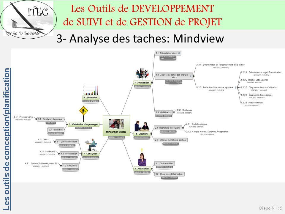 Les Outils de DEVELOPPEMENT de SUIVI et de GESTION de PROJET Diapo N° : 9 3- Analyse des taches: Mindview Les outils de conception/planification