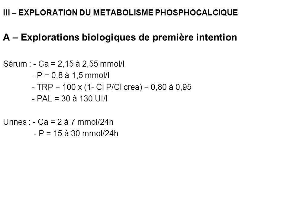 III – EXPLORATION DU METABOLISME PHOSPHOCALCIQUE A – Explorations biologiques de première intention Sérum : - Ca = 2,15 à 2,55 mmol/l - P = 0,8 à 1,5 mmol/l - TRP = 100 x (1- Cl P/Cl crea) = 0,80 à 0,95 - PAL = 30 à 130 UI/l Urines : - Ca = 2 à 7 mmol/24h - P = 15 à 30 mmol/24h