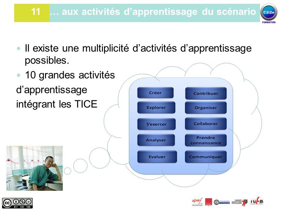 11 Il existe une multiplicité d'activités d'apprentissage possibles. 10 grandes activités d'apprentissage intégrant les TICE 11 … aux activités d'appr