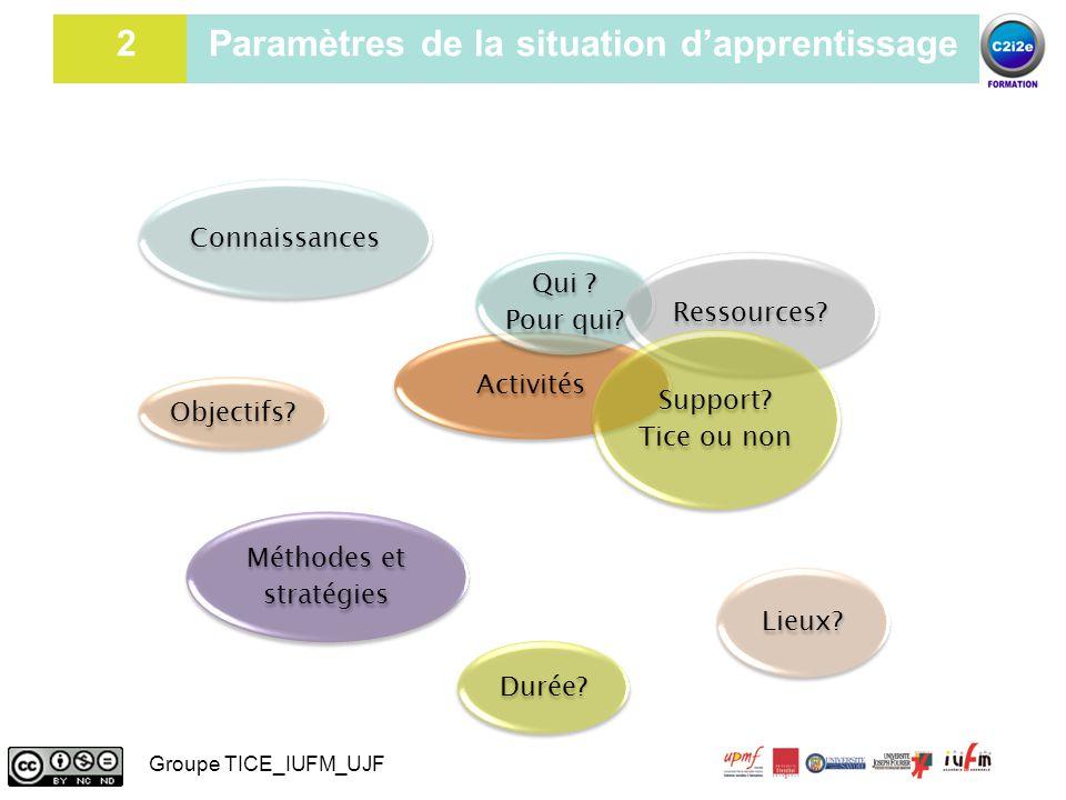 3 2 Paramètres de la situation d'apprentissage Activités Qui ? Pour qui? Ressources? Support? Tice ou non Lieux? Durée? Objectifs? Méthodes et stratég