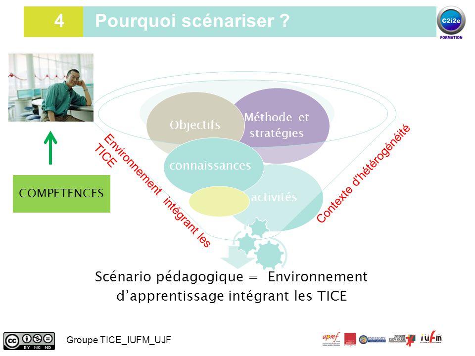 4 4 Pourquoi scénariser ? Scénario pédagogique = Environnement d'apprentissage intégrant les TICE Méthode et stratégies Objectifsactivités Environneme