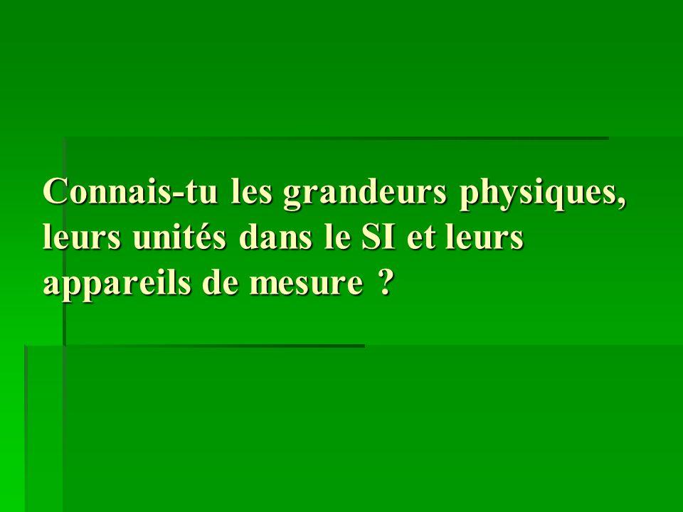 Les grandeurs physiques  Quelles grandeurs physiques peut-on mesurer avec un multimètre .
