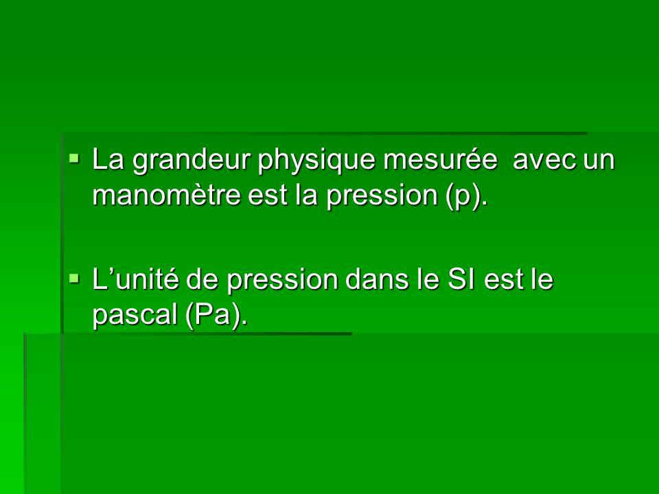  La grandeur physique mesurée avec un manomètre est la pression (p).  L'unité de pression dans le SI est le pascal (Pa).