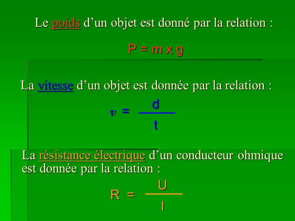 Le poids d'un objet est donné par la relation : P = m x g La vitesse d'un objet est donnée par la relation : v = d t La résistance électrique d'un con
