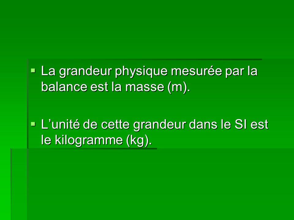  La grandeur physique mesurée par la balance est la masse (m).  L'unité de cette grandeur dans le SI est le kilogramme (kg).