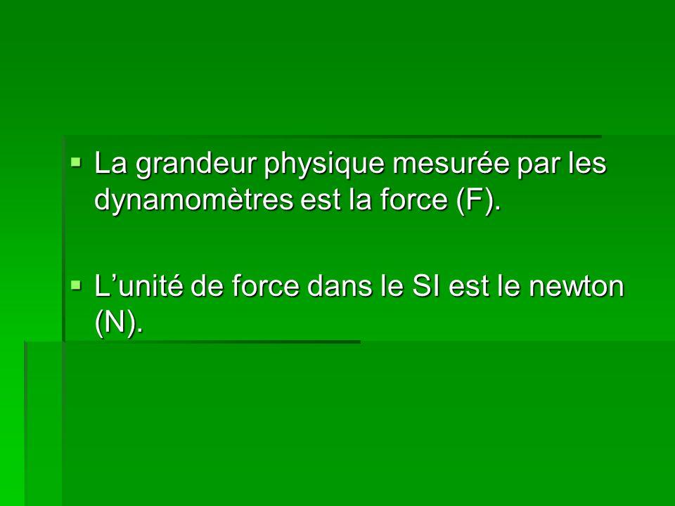  La grandeur physique mesurée par les dynamomètres est la force (F).  L'unité de force dans le SI est le newton (N).