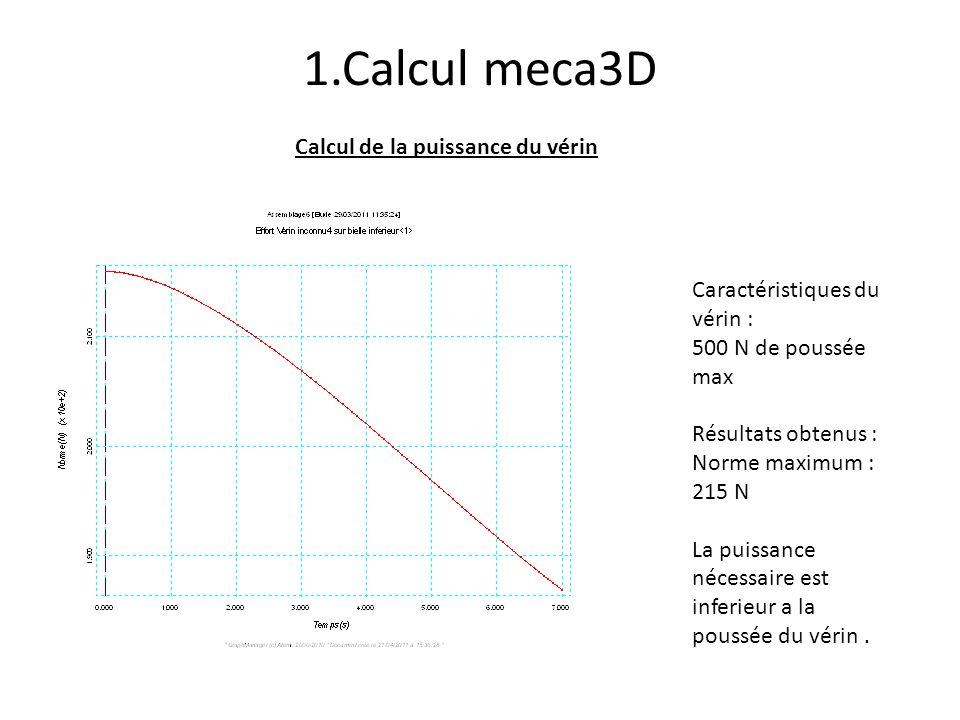 1.Calcul meca3D Caractéristiques du vérin : 500 N de poussée max Résultats obtenus : Norme maximum : 215 N La puissance nécessaire est inferieur a la poussée du vérin.