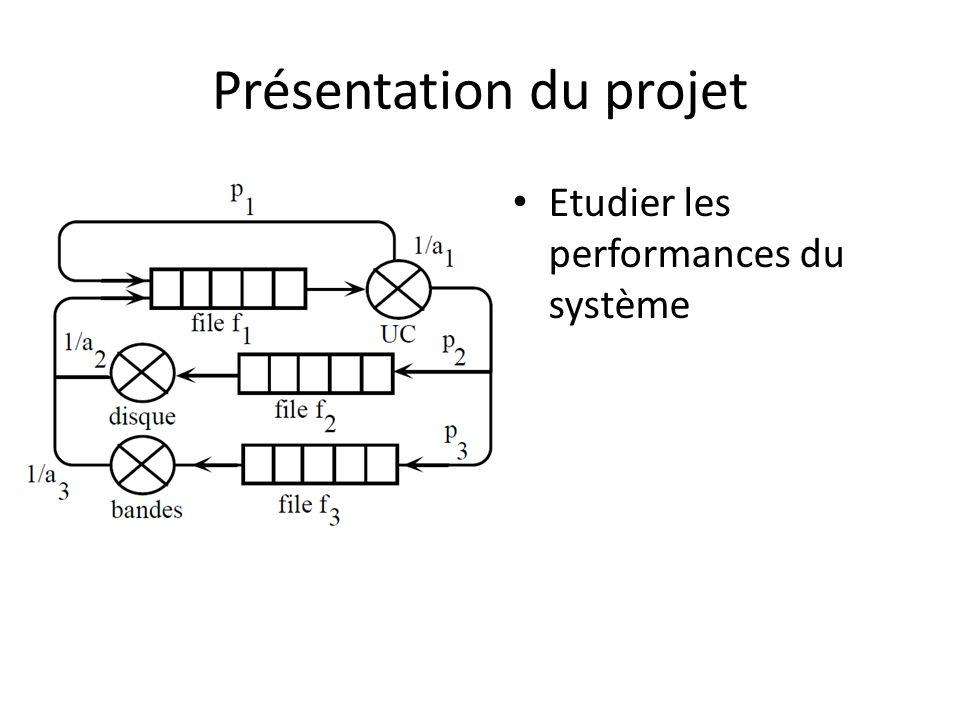 Présentation du projet Etudier les performances du système