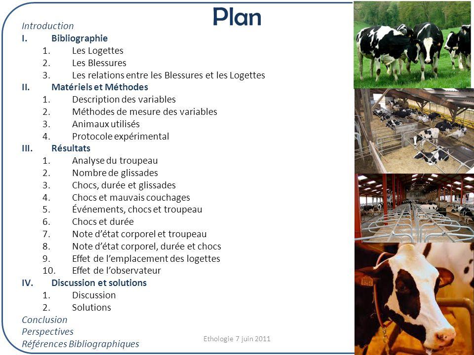 Ethologie 7 juin 201123 Plan de la stabulation IntroductionI.
