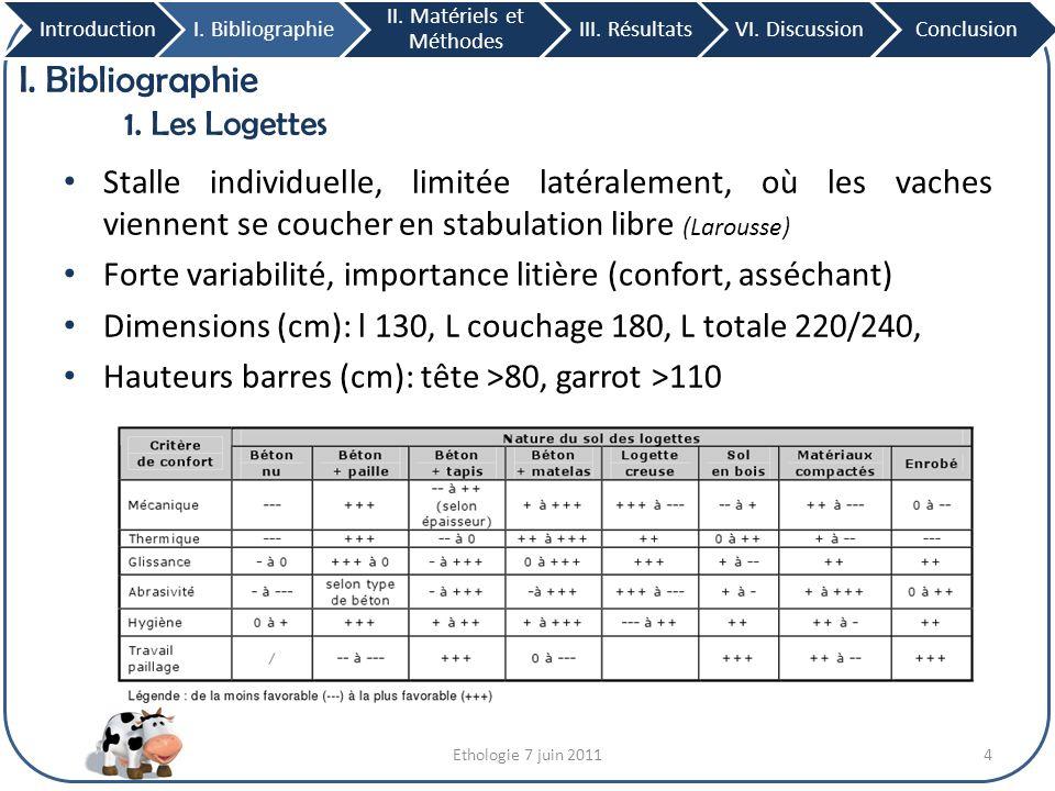 Ethologie 7 juin 20115 I.Bibliographie 1. Les Logettes IntroductionI.
