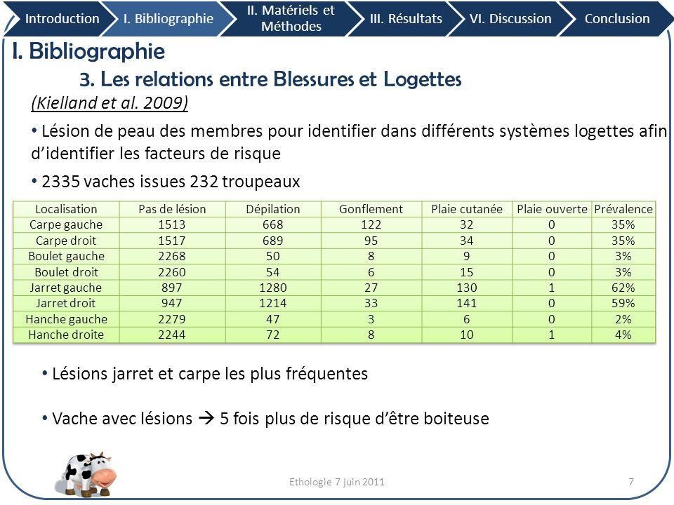 Ethologie 7 juin 20118 I.Bibliographie 3. Les relations entre Blessures et Logettes IntroductionI.