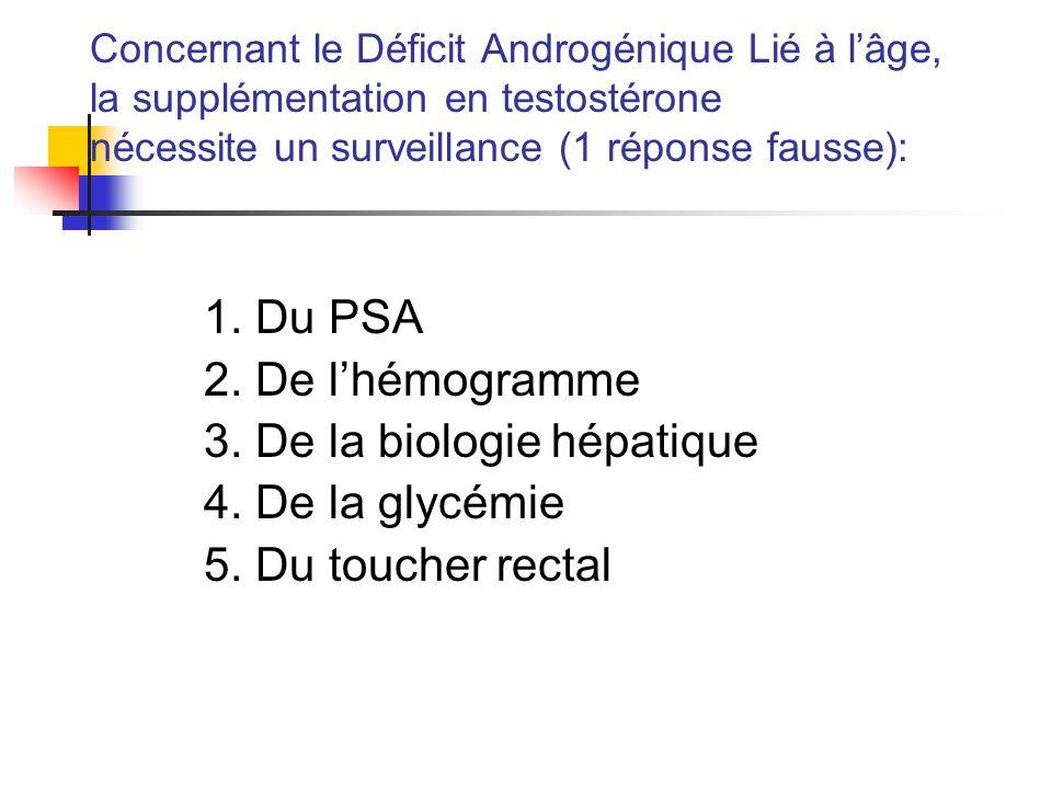 Concernant le Déficit Androgénique Lié à l'âge, la supplémentation en testostérone nécessite un surveillance (1 réponse fausse): 1.