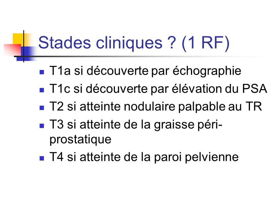 Stades cliniques .