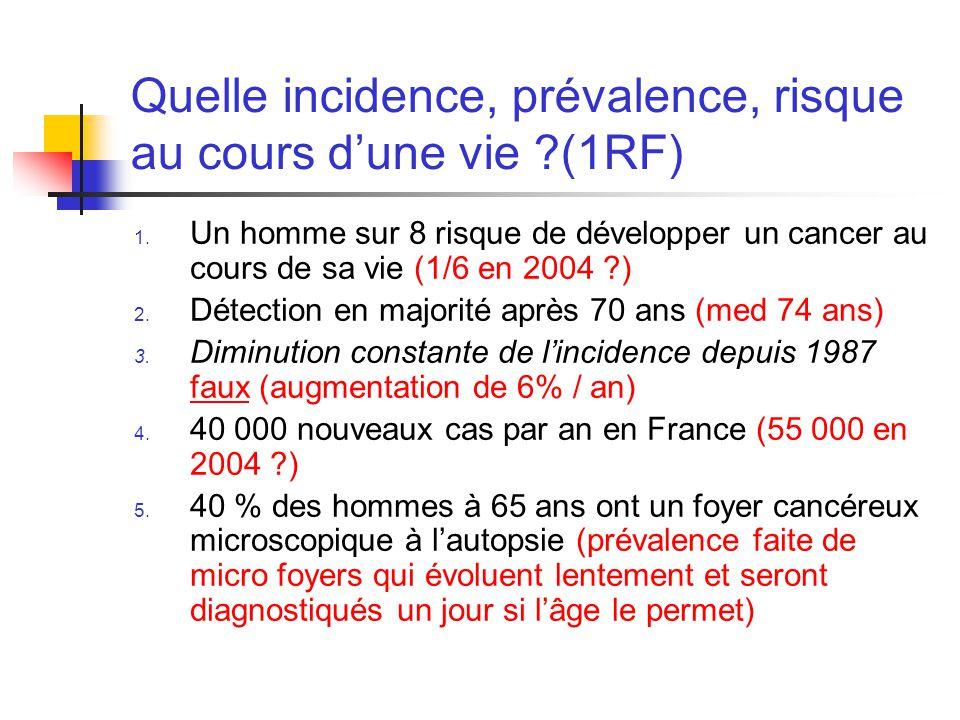 Quelle incidence, prévalence, risque au cours d'une vie ?(1RF) 1.