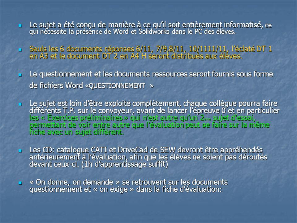 Contenu du CD Dossier principal: Dossier principal:Convoyeur Sous dossier : convoyeur élève, à copier dans le PC élève.