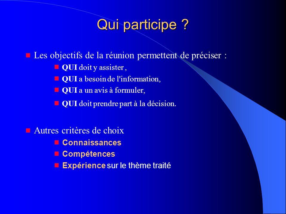 Qui participe ?  Les objectifs de la réunion permettent de préciser :  QUI doit y assister,  QUI a besoin de l'information,  QUI a un avis à formu
