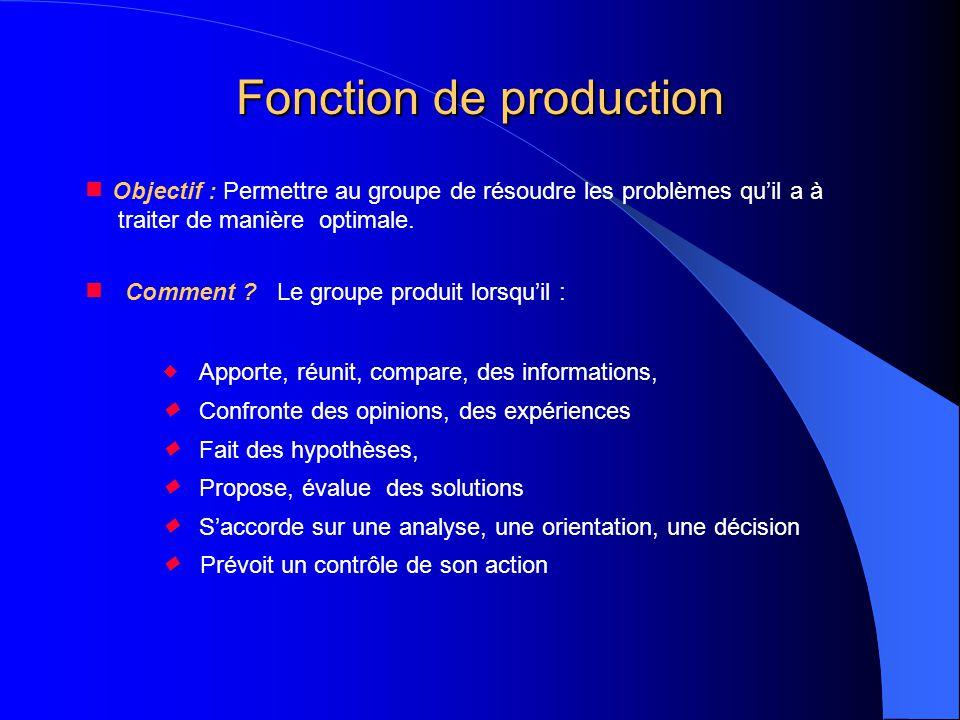 Fonction de production  Objectif : Permettre au groupe de résoudre les problèmes qu'il a à traiter de manière optimale.  Comment ? Le groupe produit