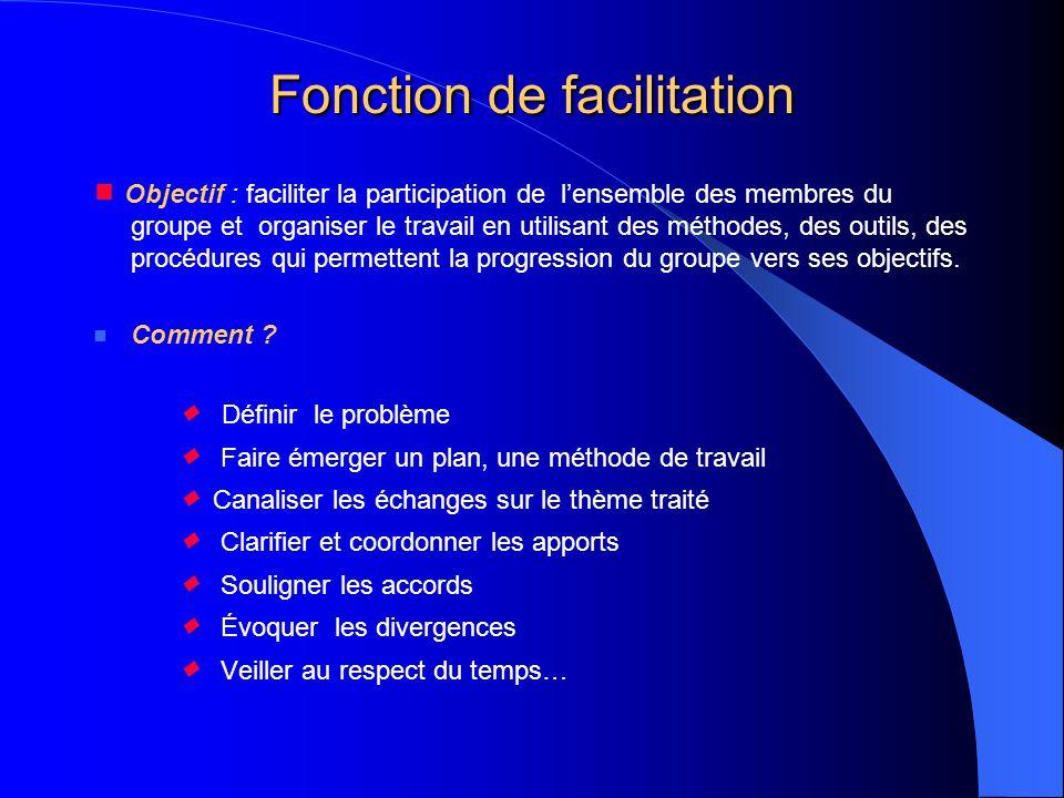 Fonction de facilitation  Objectif : faciliter la participation de l'ensemble des membres du groupe et organiser le travail en utilisant des méthodes