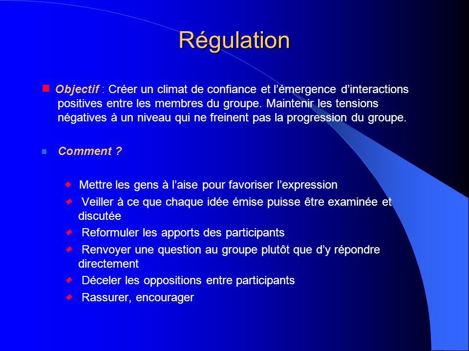 Régulation  Objectif : Créer un climat de confiance et l'émergence d'interactions positives entre les membres du groupe. Maintenir les tensions négat