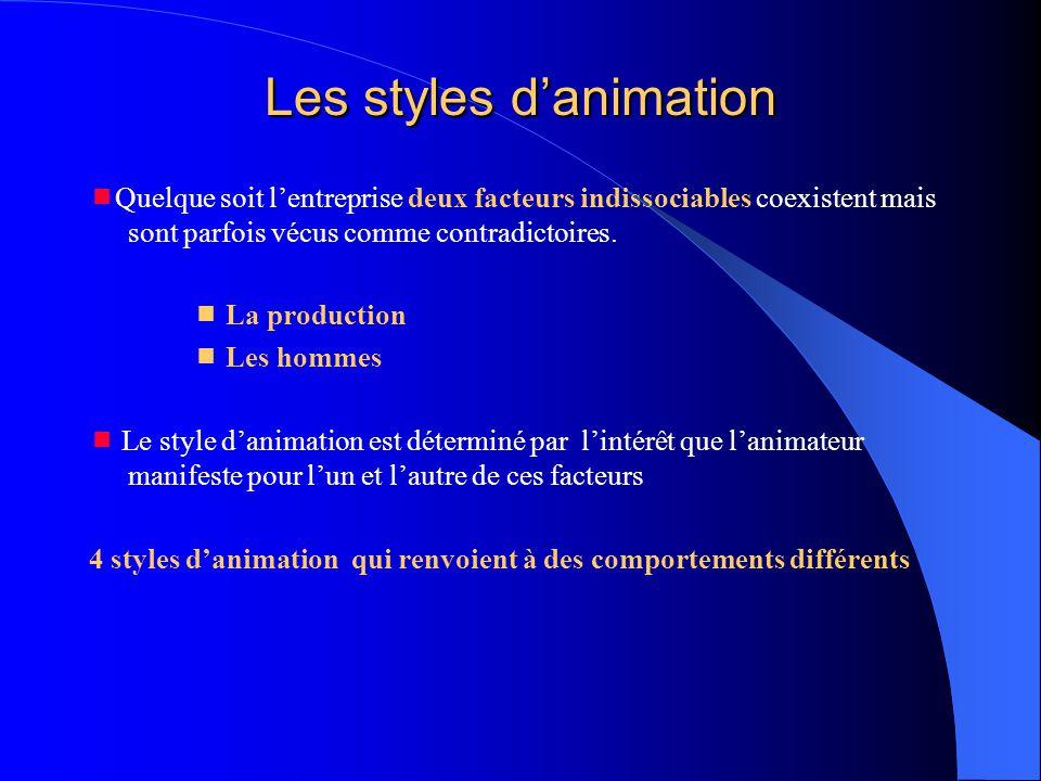 Les styles d'animation  Quelque soit l'entreprise deux facteurs indissociables coexistent mais sont parfois vécus comme contradictoires.  La product