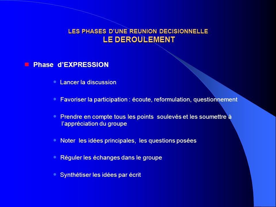 LES PHASES D'UNE REUNION DECISIONNELLE LE DEROULEMENT  Phase d'EXPRESSION Lancer la discussion Favoriser la participation : écoute, reformulation, qu