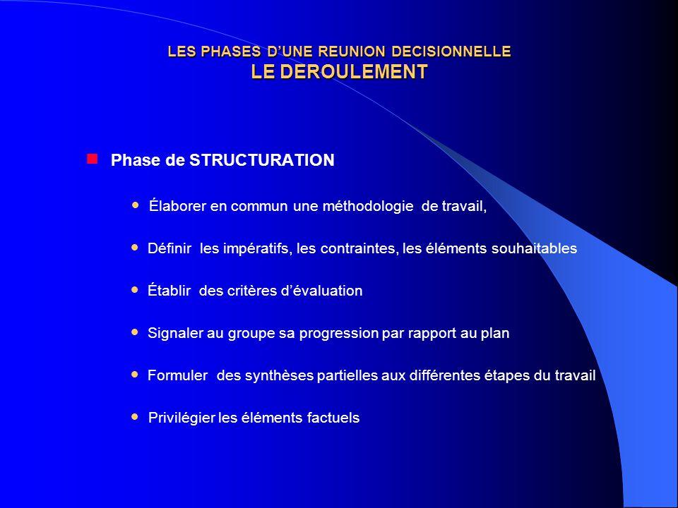 LES PHASES D'UNE REUNION DECISIONNELLE LE DEROULEMENT  Phase de STRUCTURATION Élaborer en commun une méthodologie de travail, Définir les impératifs,