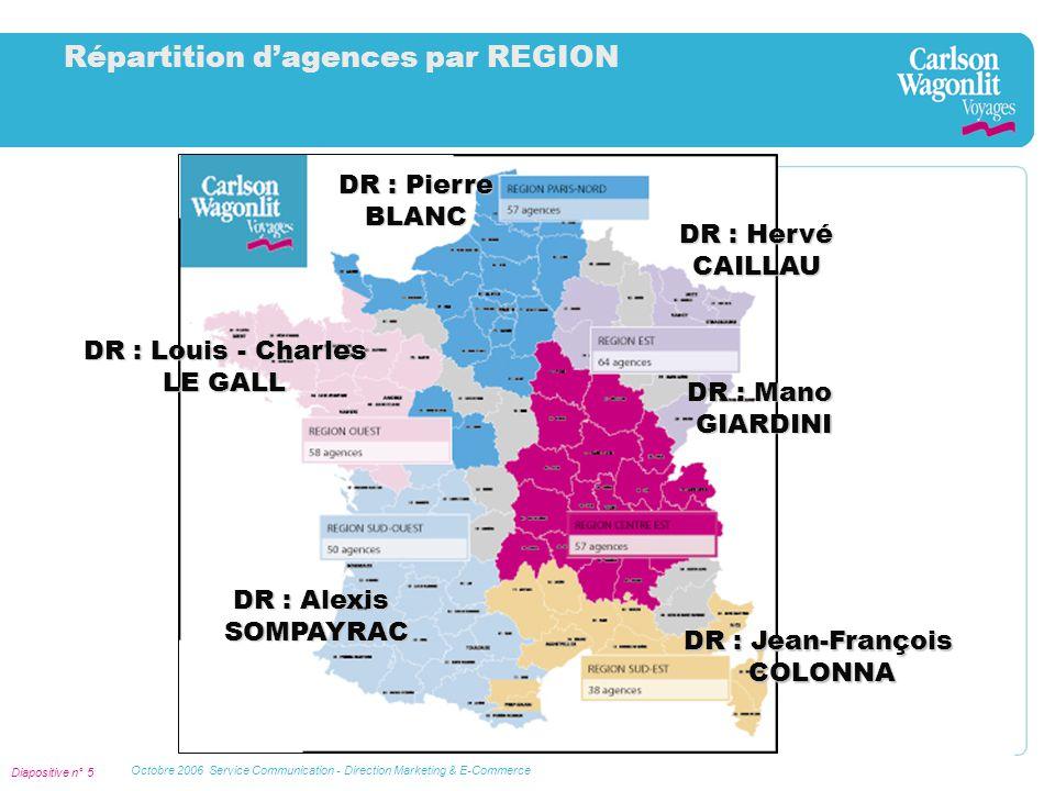 Diapositive n° 6 Octobre 2006 Service Communication - Direction Marketing & E-Commerce Agences Intégrées et franchisées
