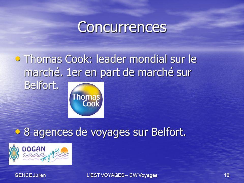 GENCE JulienL'EST VOYAGES -- CW Voyages10 Concurrences Thomas Cook: leader mondial sur le marché. 1er en part de marché sur Belfort. Thomas Cook: lead