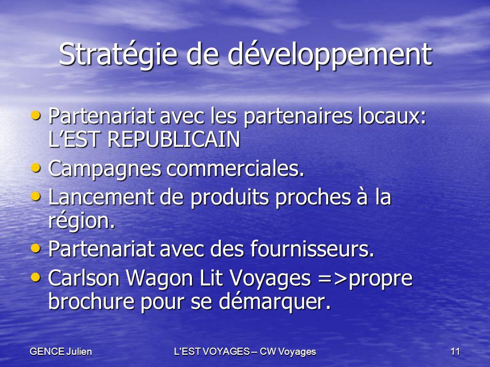 GENCE JulienL'EST VOYAGES -- CW Voyages11 Stratégie de développement Partenariat avec les partenaires locaux: L'EST REPUBLICAIN Partenariat avec les p