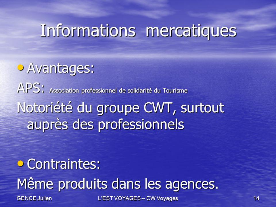 GENCE JulienL'EST VOYAGES -- CW Voyages14 Informations mercatiques Avantages: Avantages: APS: Association professionnel de solidarité du Tourisme Noto