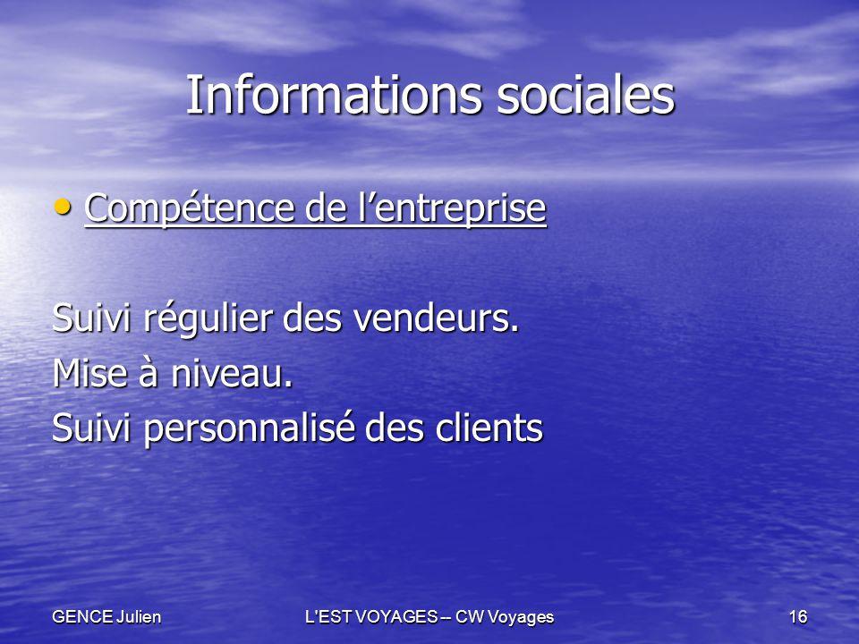 GENCE JulienL'EST VOYAGES -- CW Voyages16 Informations sociales Compétence de l'entreprise Compétence de l'entreprise Suivi régulier des vendeurs. Mis