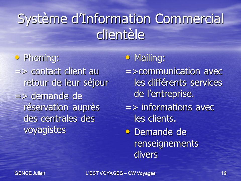 GENCE JulienL'EST VOYAGES -- CW Voyages19 Système d'Information Commercial clientèle Phoning: Phoning: => contact client au retour de leur séjour => d