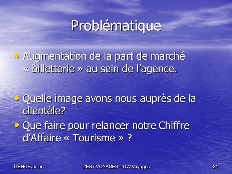 GENCE JulienL'EST VOYAGES -- CW Voyages21 Problématique Augmentation de la part de marché « billetterie » au sein de l'agence. Augmentation de la part