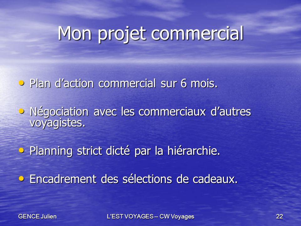 GENCE JulienL'EST VOYAGES -- CW Voyages22 Mon projet commercial Plan d'action commercial sur 6 mois. Plan d'action commercial sur 6 mois. Négociation