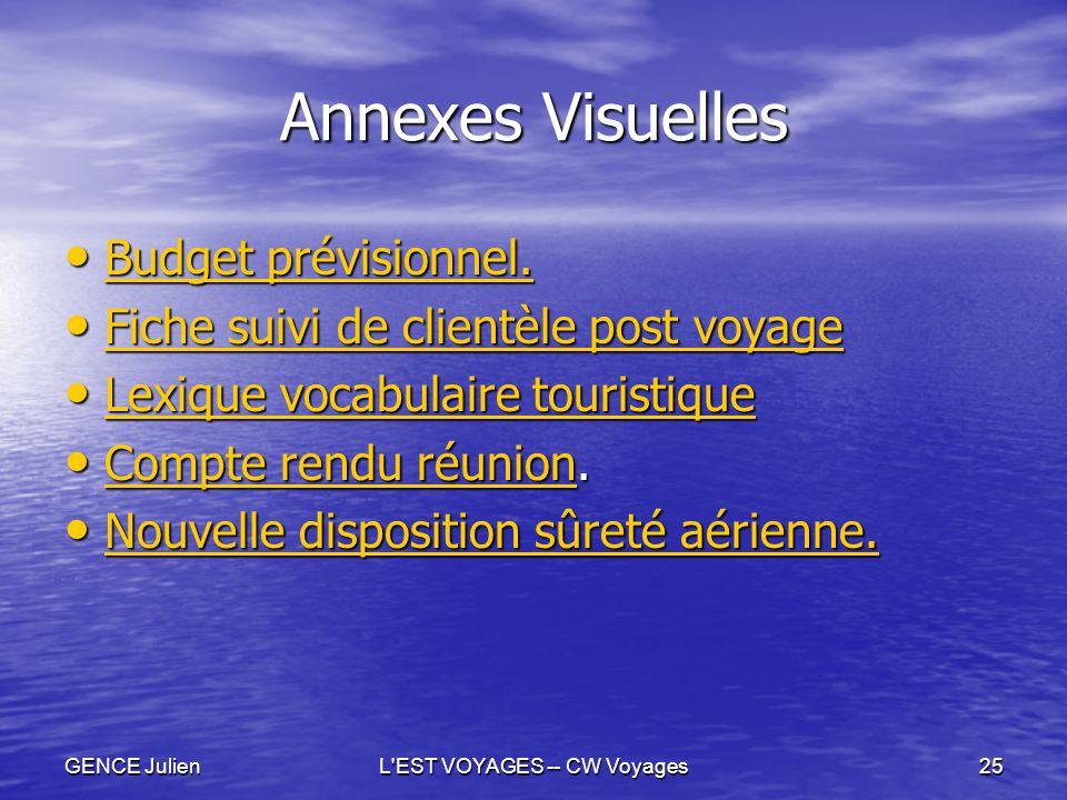 GENCE JulienL'EST VOYAGES -- CW Voyages25 Annexes Visuelles Budget prévisionnel. Budget prévisionnel. Budget prévisionnel. Budget prévisionnel. Fiche