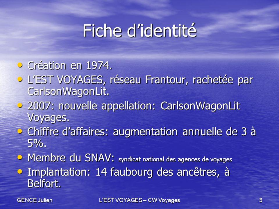 GENCE JulienL'EST VOYAGES -- CW Voyages3 Fiche d'identité Création en 1974. Création en 1974. L'EST VOYAGES, réseau Frantour, rachetée par CarlsonWago