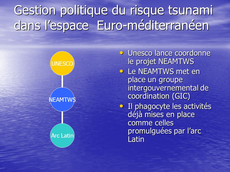 Gestion politique du risque tsunami dans l'espace Euro-méditerranéen NEAMTWS UNESCO Arc Latin Unesco lance coordonne le projet NEAMTWS Unesco lance coordonne le projet NEAMTWS Le NEAMTWS met en place un groupe intergouvernemental de coordination (GIC) Le NEAMTWS met en place un groupe intergouvernemental de coordination (GIC) Il phagocyte les activités déjà mises en place comme celles promulguées par l'arc Latin Il phagocyte les activités déjà mises en place comme celles promulguées par l'arc Latin