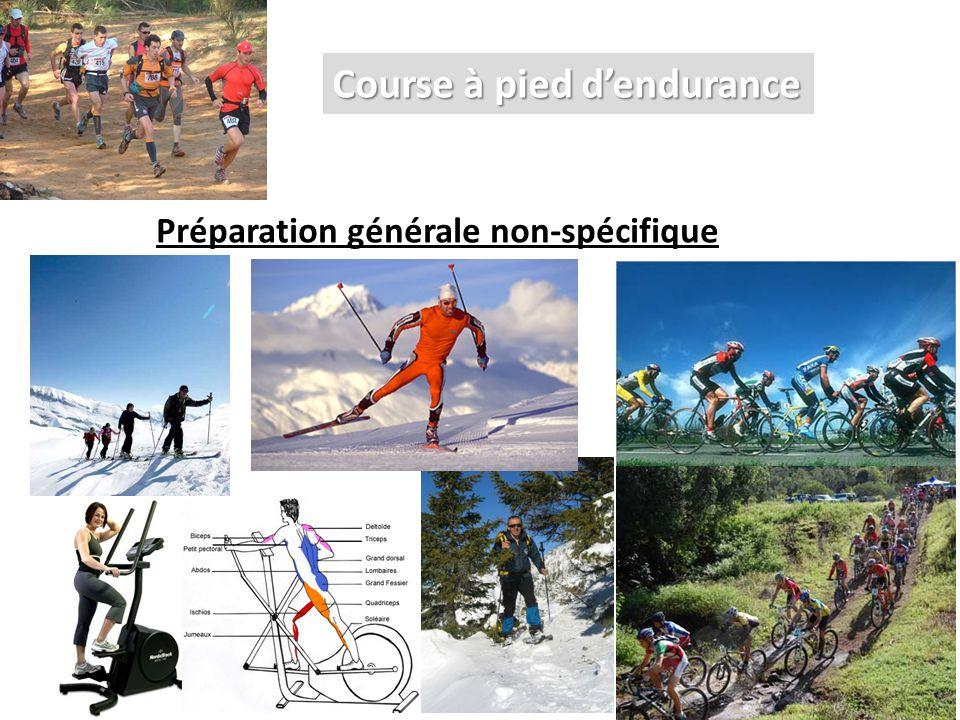 Course à pied d'endurance Préparation générale non-spécifique