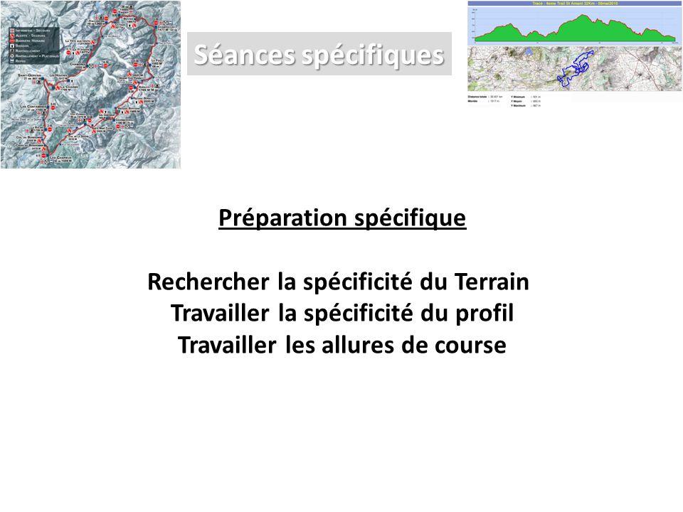 Séances spécifiques Préparation spécifique Rechercher la spécificité du Terrain Travailler la spécificité du profil Travailler les allures de course
