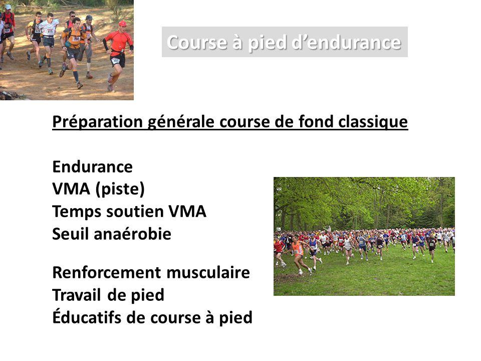 Course à pied d'endurance Renforcement musculaire Travail de pied Éducatifs de course à pied Préparation générale course de fond classique Endurance V