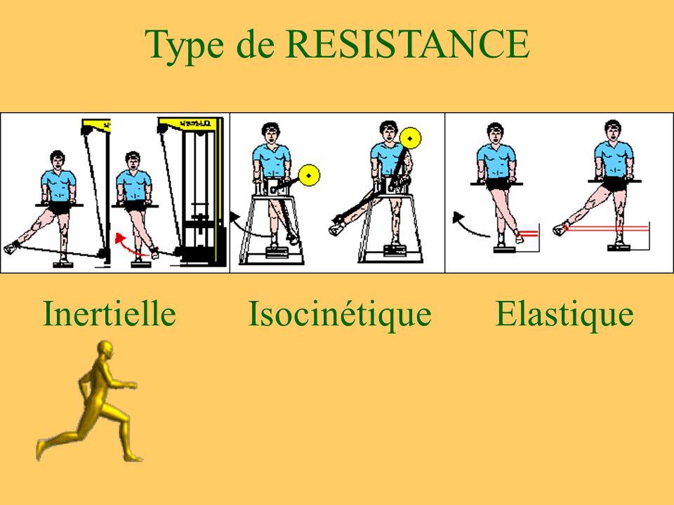 Type de RESISTANCE IsocinétiqueInertielleElastique