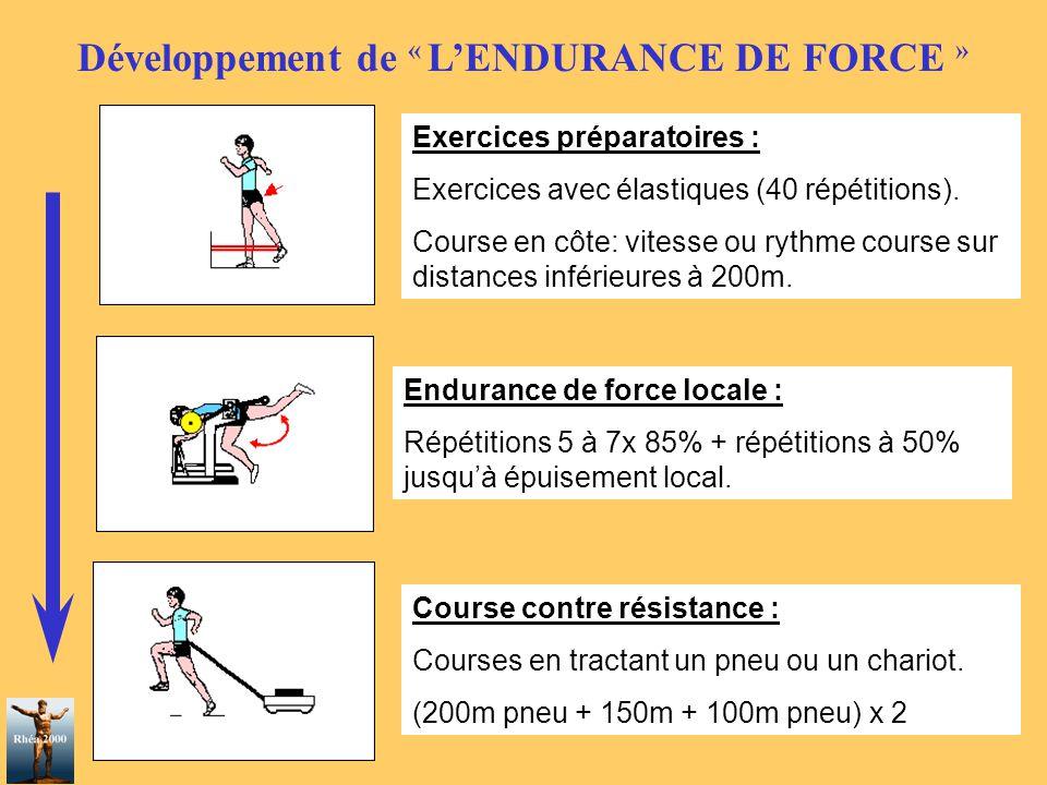 Développement de « L'ENDURANCE DE FORCE » Exercices préparatoires : Exercices avec élastiques (40 répétitions). Course en côte: vitesse ou rythme cour