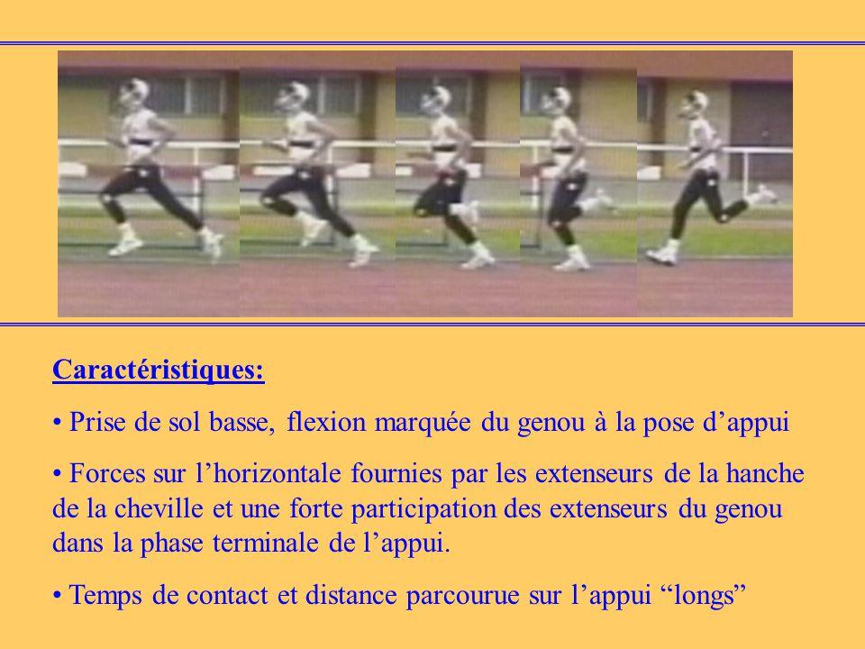 RENFORCEMENT ORIENTE Dominante renforcement des impulsions verticales: Dominante renforcement des impulsions horizontales: Renforcement tronc et ceinture pelvienne: